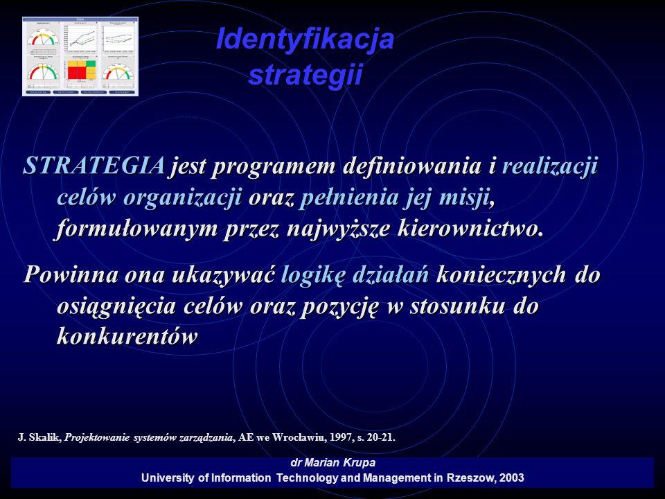 Identyfikacja strategii dr Marian Krupa University of Information Technology and Management in Rzeszow, 2003 STRATEGIA jest programem definiowania i r
