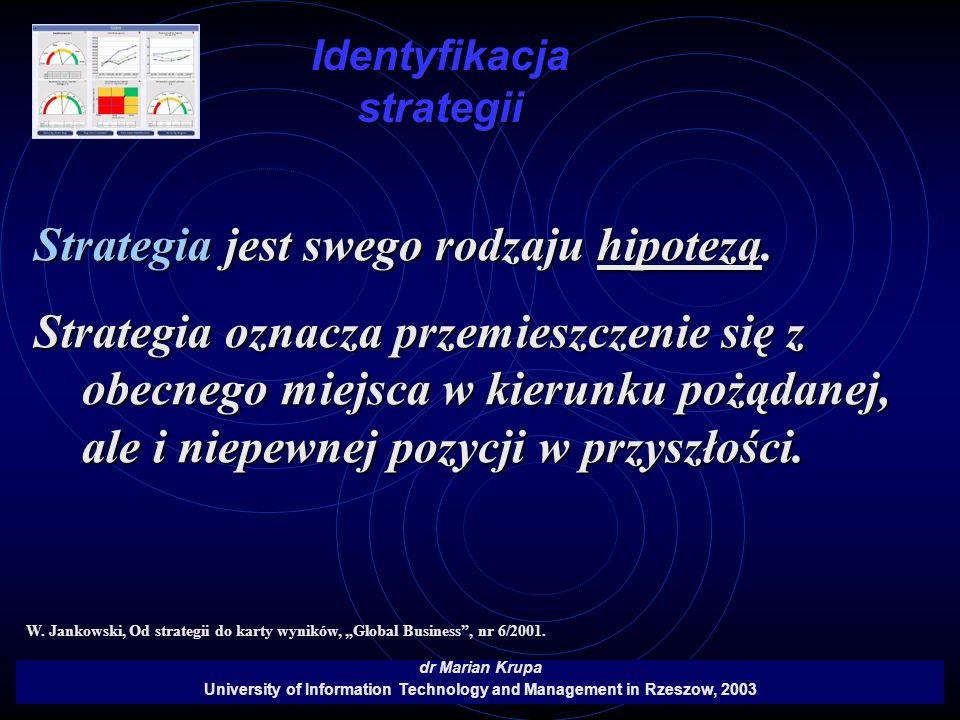 Identyfikacja strategii dr Marian Krupa University of Information Technology and Management in Rzeszow, 2003 Strategia jest swego rodzaju hipotezą. St