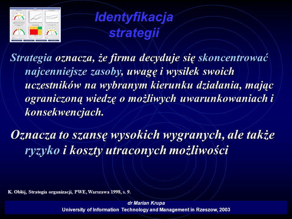 Identyfikacja strategii dr Marian Krupa University of Information Technology and Management in Rzeszow, 2003 Strategia oznacza, że firma decyduje się