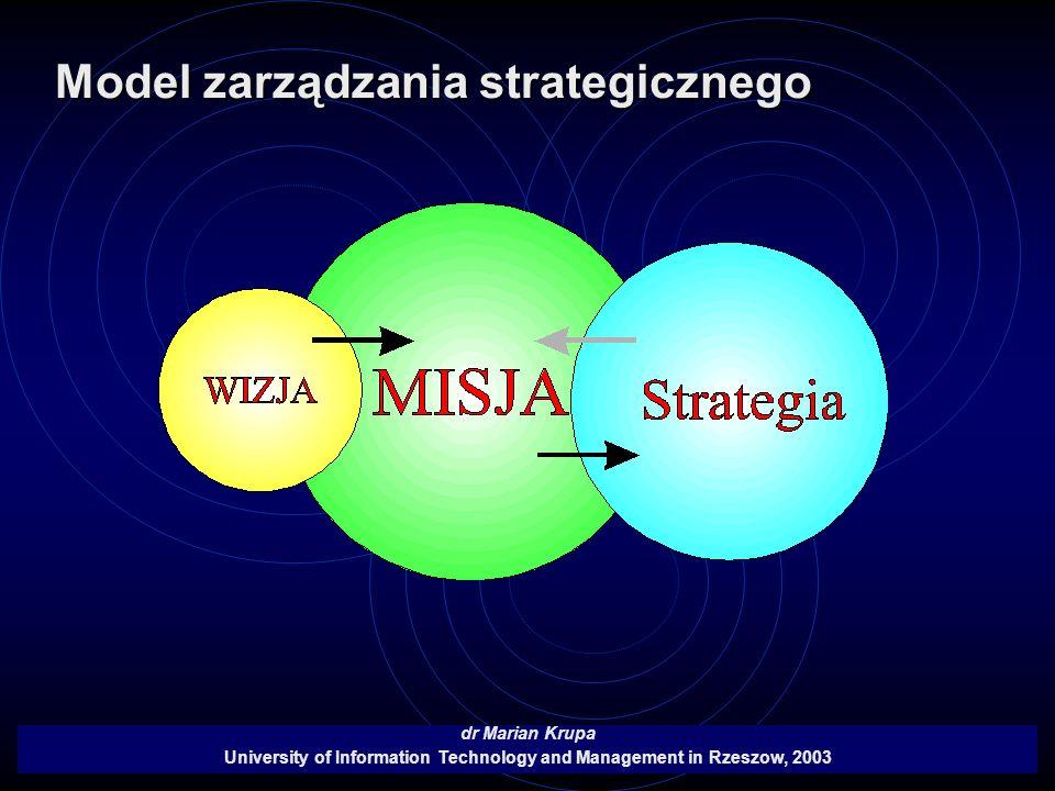 dr Marian Krupa University of Information Technology and Management in Rzeszow, 2003 Model zarządzania strategicznego
