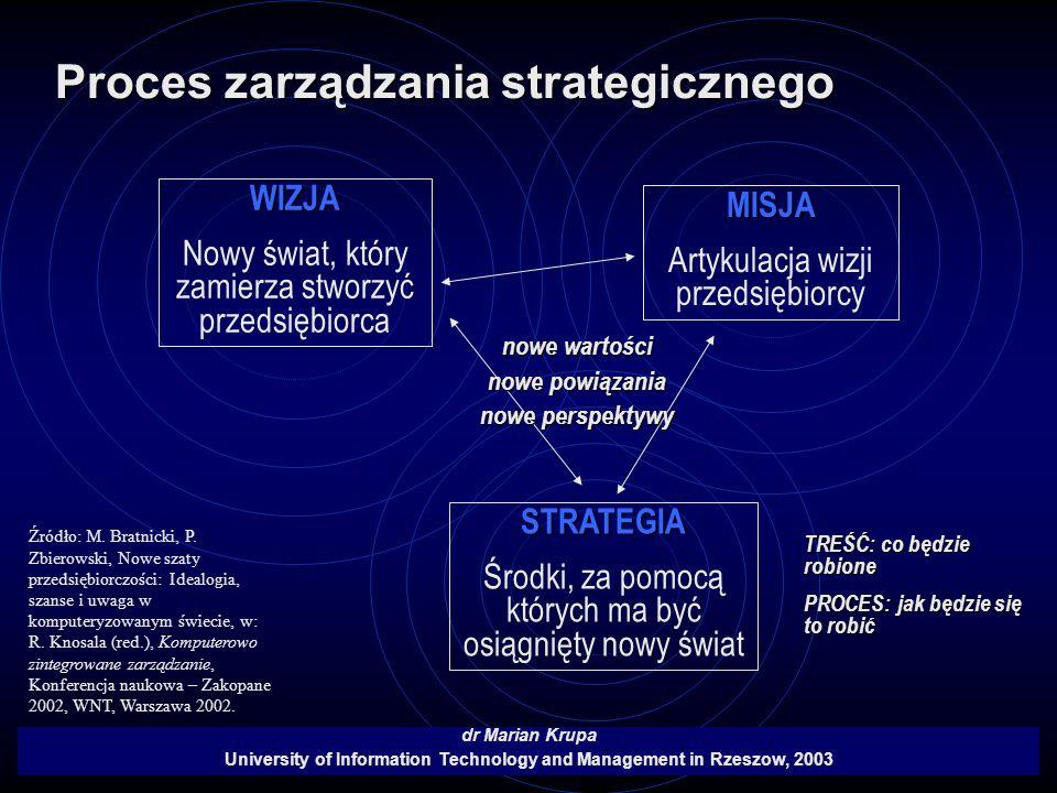dr Marian Krupa University of Information Technology and Management in Rzeszow, 2003 WIZJA Nowy świat, który zamierza stworzyć przedsiębiorca STRATEGI