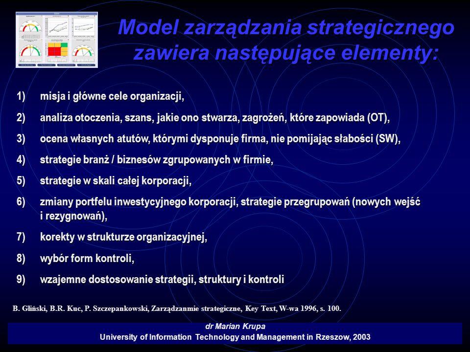 Model zarządzania strategicznego zawiera następujące elementy: dr Marian Krupa University of Information Technology and Management in Rzeszow, 2003 1)