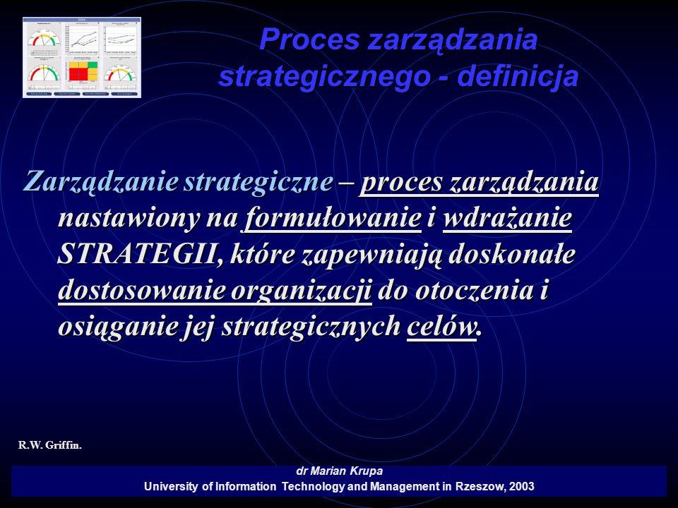 Proces zarządzania strategicznego - definicja dr Marian Krupa University of Information Technology and Management in Rzeszow, 2003 Zarządzanie strateg