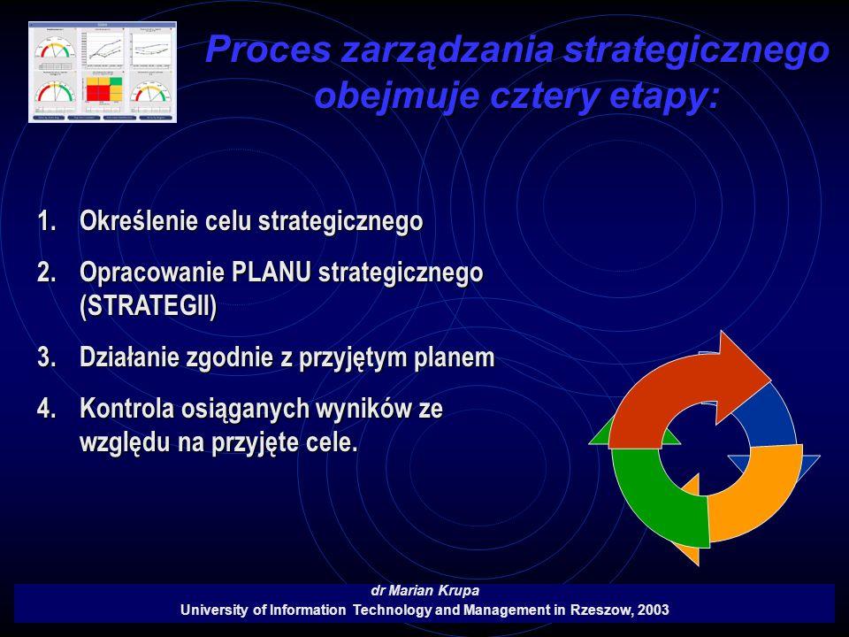 Proces zarządzania strategicznego obejmuje cztery etapy: dr Marian Krupa University of Information Technology and Management in Rzeszow, 2003 1.Określ