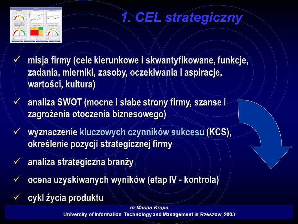 1. CEL strategiczny dr Marian Krupa University of Information Technology and Management in Rzeszow, 2003 misja firmy (cele kierunkowe i skwantyfikowan
