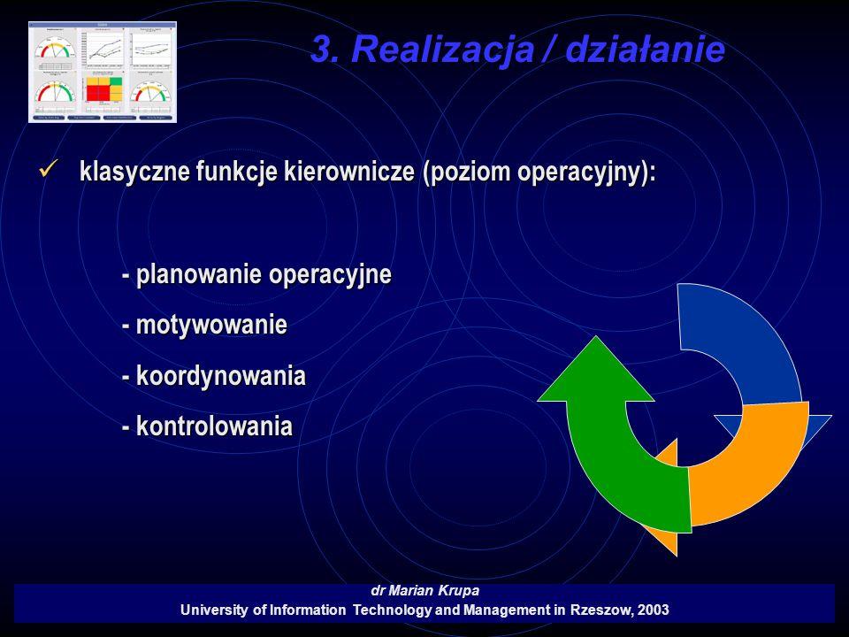 3. Realizacja / działanie dr Marian Krupa University of Information Technology and Management in Rzeszow, 2003 klasyczne funkcje kierownicze (poziom o