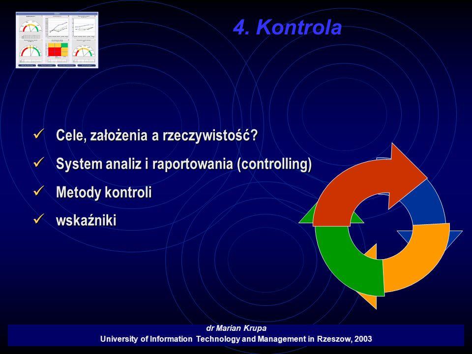 4. Kontrola dr Marian Krupa University of Information Technology and Management in Rzeszow, 2003 Cele, założenia a rzeczywistość? Cele, założenia a rz