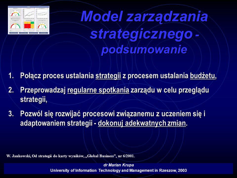 Model zarządzania strategicznego - podsumowanie dr Marian Krupa University of Information Technology and Management in Rzeszow, 2003 1.Połącz proces u