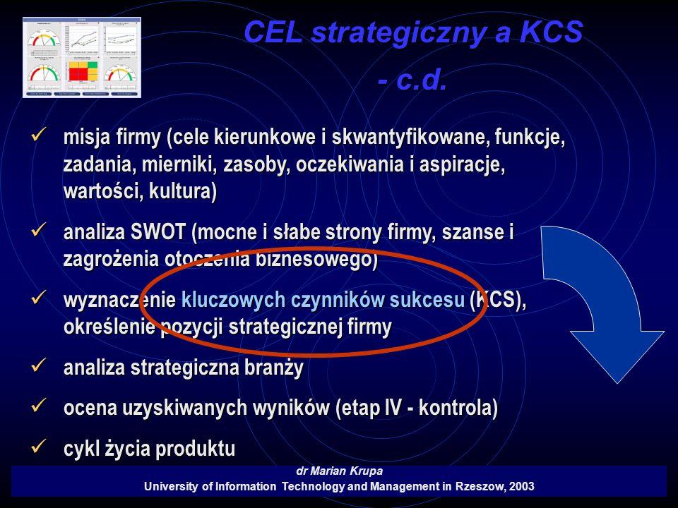 dr Marian Krupa University of Information Technology and Management in Rzeszow, 2003 misja firmy (cele kierunkowe i skwantyfikowane, funkcje, zadania,