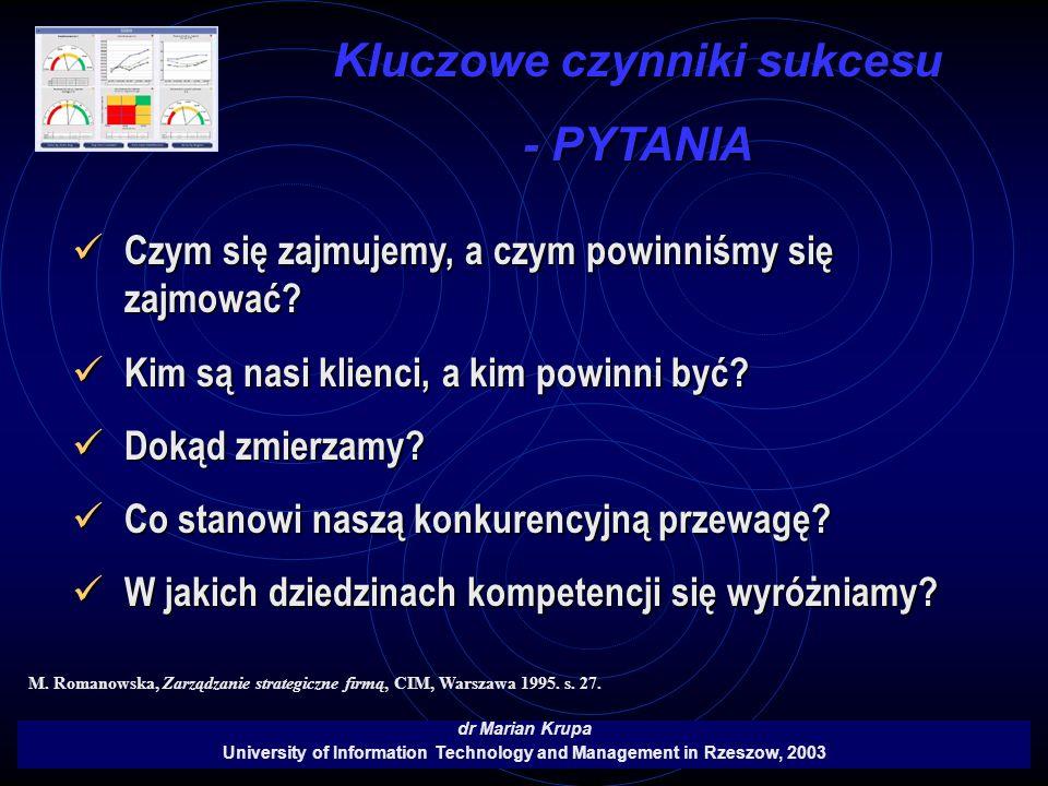 Kluczowe czynniki sukcesu - PYTANIA dr Marian Krupa University of Information Technology and Management in Rzeszow, 2003 Czym się zajmujemy, a czym po