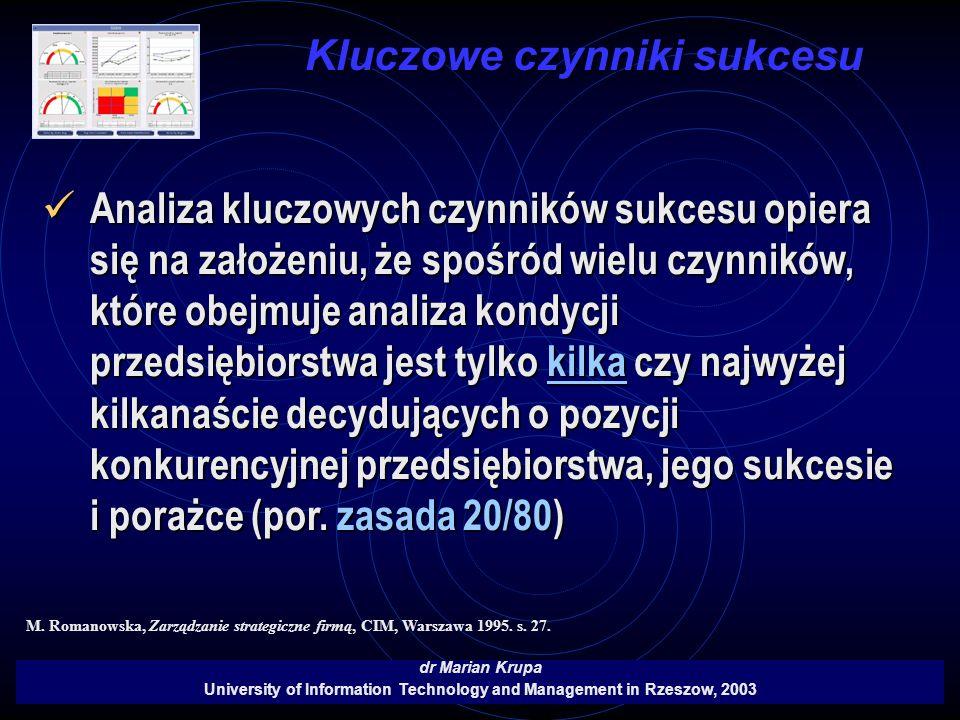 Kluczowe czynniki sukcesu dr Marian Krupa University of Information Technology and Management in Rzeszow, 2003 Analiza kluczowych czynników sukcesu op
