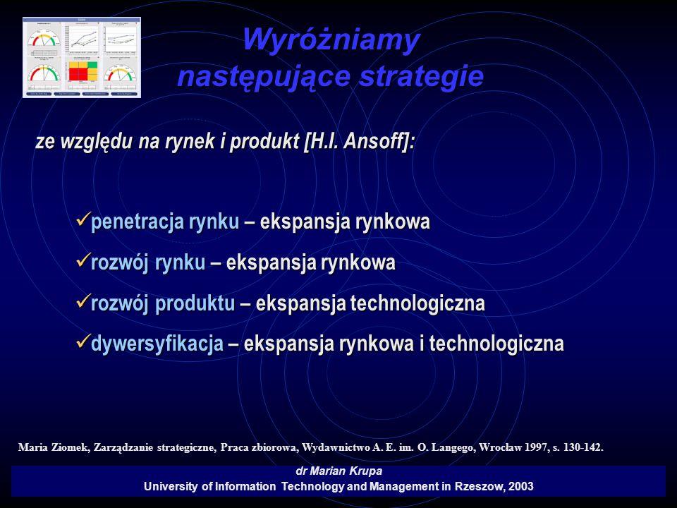 Wyróżniamy następujące strategie dr Marian Krupa University of Information Technology and Management in Rzeszow, 2003 ze względu na rynek i produkt [H