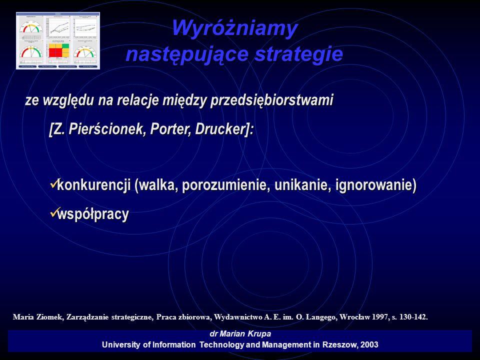 Wyróżniamy następujące strategie dr Marian Krupa University of Information Technology and Management in Rzeszow, 2003 ze względu na relacje między prz