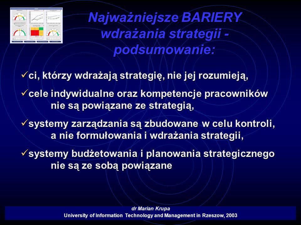 Najważniejsze BARIERY wdrażania strategii - podsumowanie: dr Marian Krupa University of Information Technology and Management in Rzeszow, 2003 ci, któ