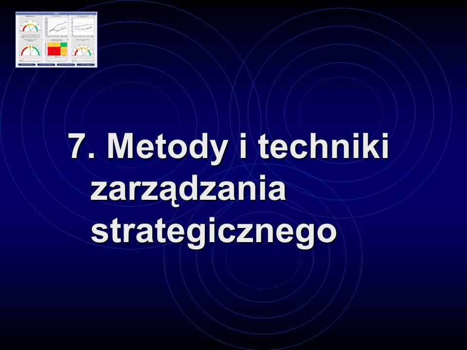 7. Metody i techniki zarządzania strategicznego