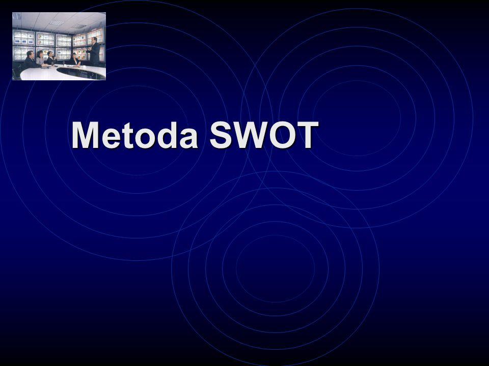 Metoda SWOT