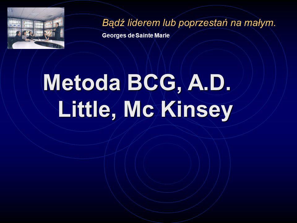 Metoda BCG, A.D. Little, Mc Kinsey Bądź liderem lub poprzestań na małym. Georges de Sainte Marie