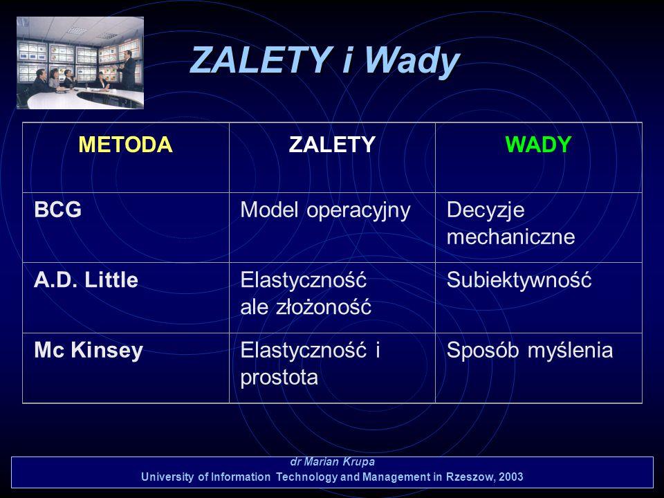 ZALETY i Wady dr Marian Krupa University of Information Technology and Management in Rzeszow, 2003 METODAZALETYWADY BCGModel operacyjnyDecyzje mechani