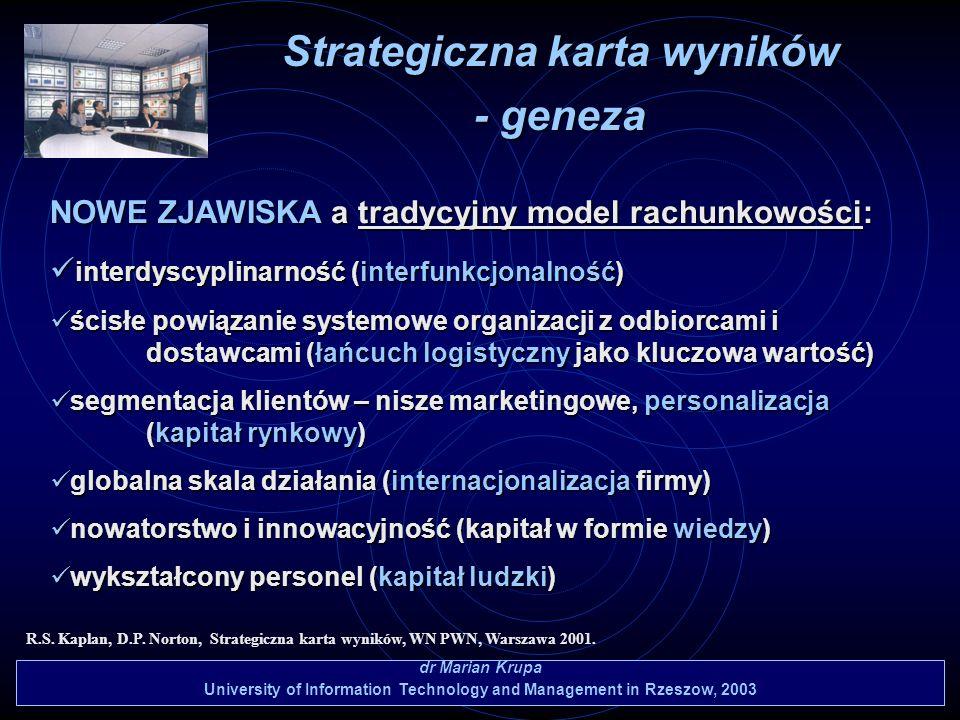 Strategiczna karta wyników - geneza dr Marian Krupa University of Information Technology and Management in Rzeszow, 2003 NOWE ZJAWISKA a tradycyjny mo