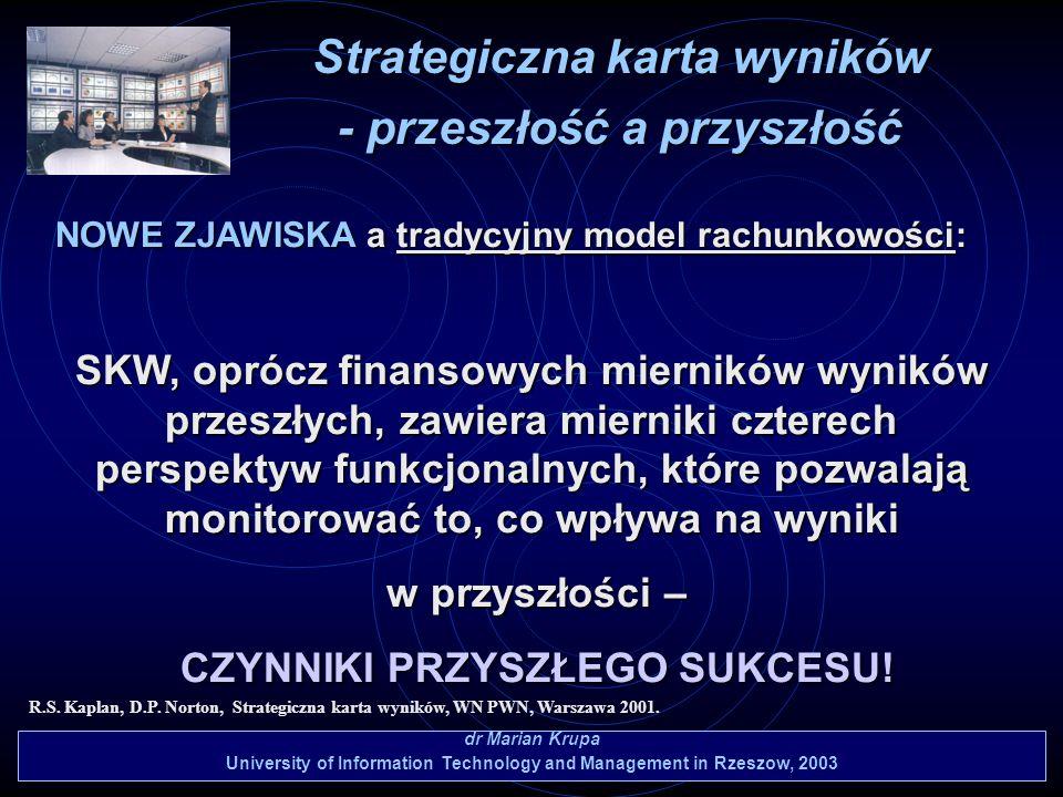 dr Marian Krupa University of Information Technology and Management in Rzeszow, 2003 NOWE ZJAWISKA a tradycyjny model rachunkowości: SKW, oprócz finan