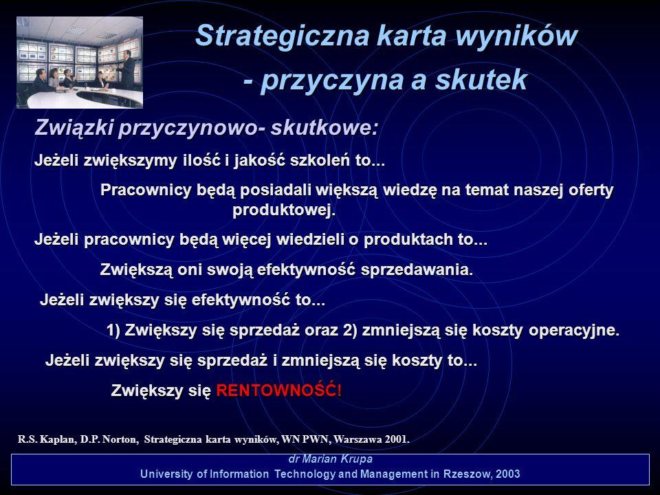 dr Marian Krupa University of Information Technology and Management in Rzeszow, 2003 Związki przyczynowo- skutkowe: Jeżeli zwiększymy ilość i jakość s