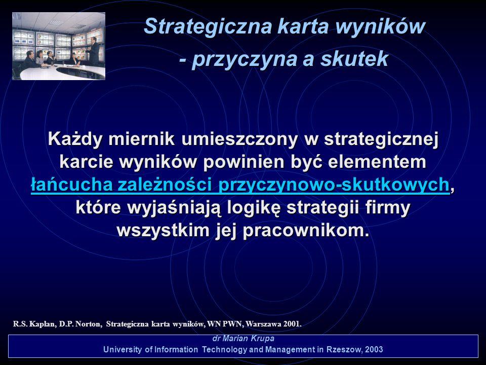 dr Marian Krupa University of Information Technology and Management in Rzeszow, 2003 Każdy miernik umieszczony w strategicznej karcie wyników powinien