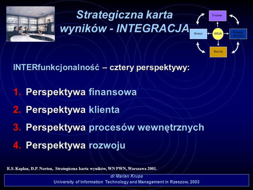 Strategiczna karta wyników - INTEGRACJA dr Marian Krupa University of Information Technology and Management in Rzeszow, 2003 INTERfunkcjonalność – czt
