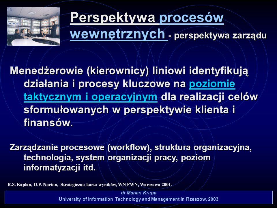 Perspektywa procesów wewnętrznych - perspektywa zarządu dr Marian Krupa University of Information Technology and Management in Rzeszow, 2003 R.S. Kapl