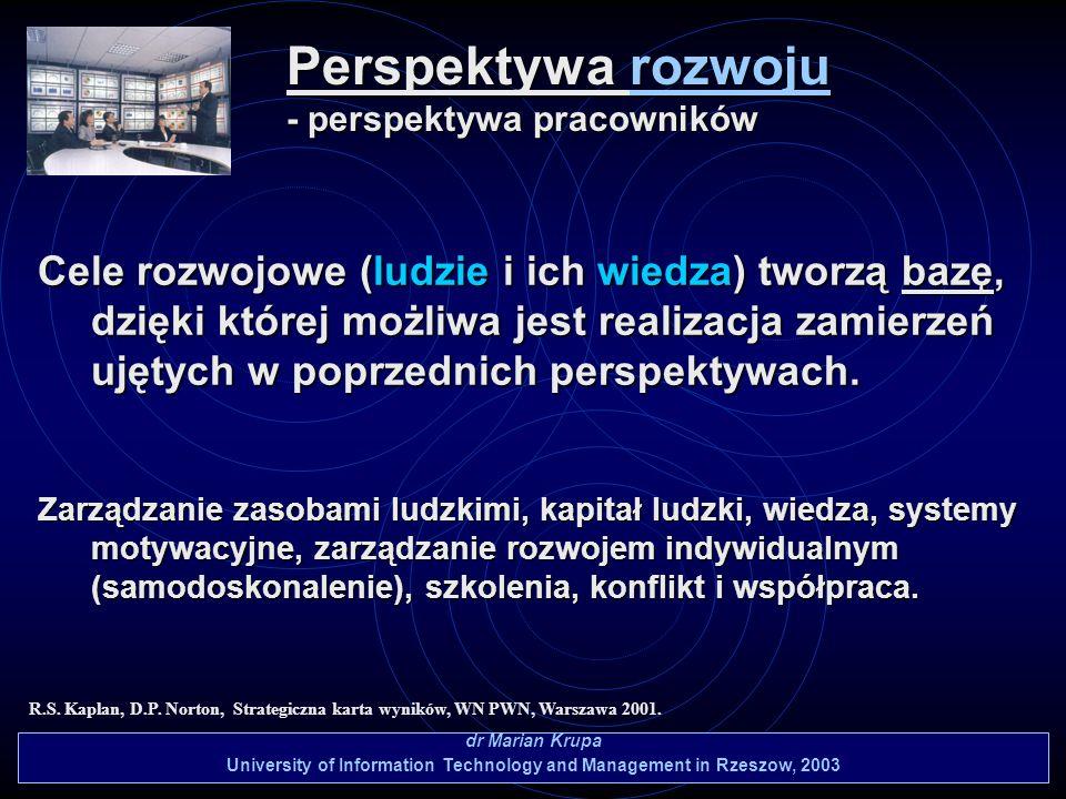 Perspektywa rozwoju - perspektywa pracowników dr Marian Krupa University of Information Technology and Management in Rzeszow, 2003 R.S. Kaplan, D.P. N