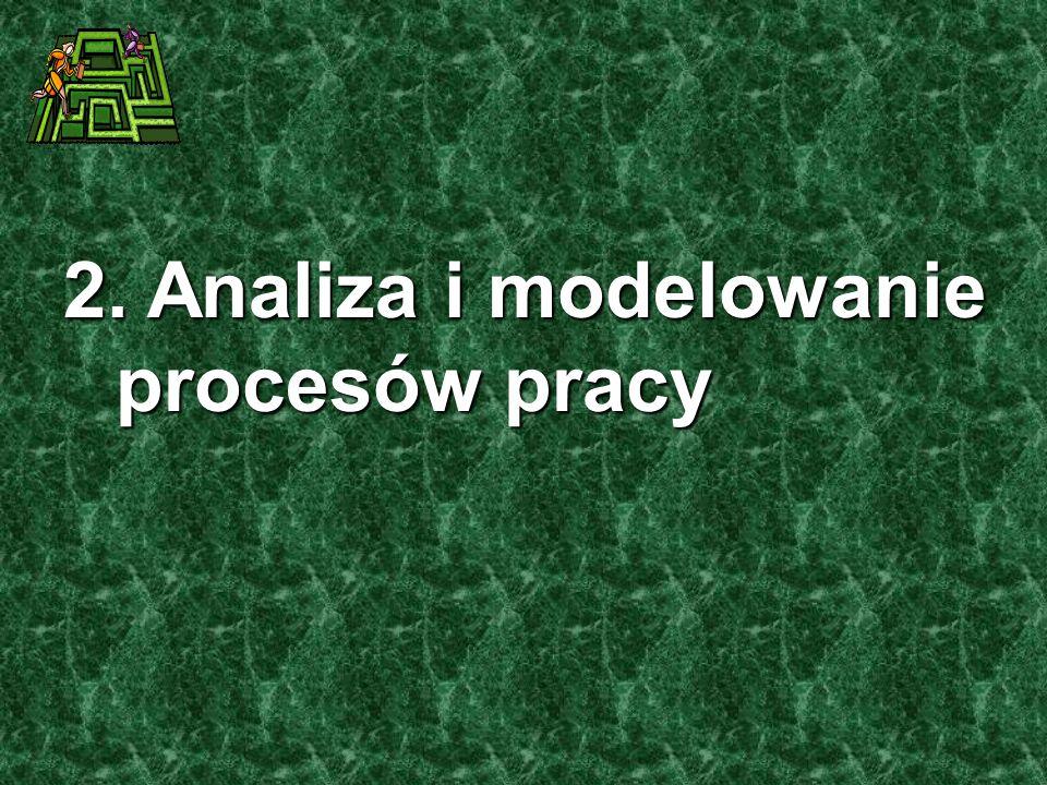 2. Analiza i modelowanie procesów pracy