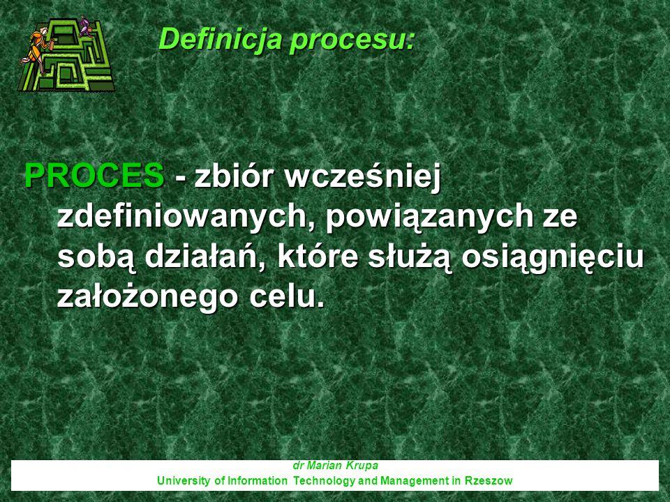 Definicja procesu: dr Marian Krupa University of Information Technology and Management in Rzeszow PROCES - zbiór wcześniej zdefiniowanych, powiązanych