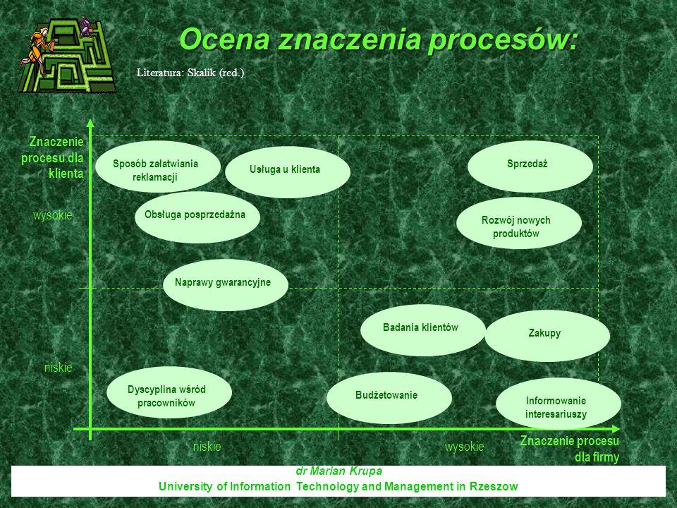 Ocena znaczenia procesów: dr Marian Krupa University of Information Technology and Management in Rzeszow Znaczenie procesu dla klienta Znaczenie proce
