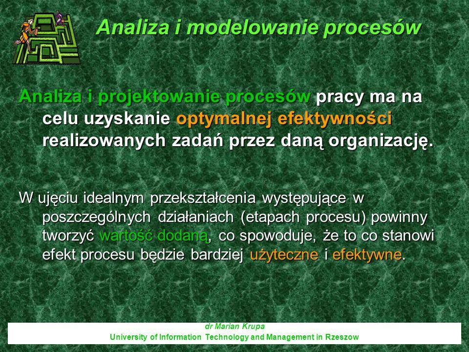 Analiza i modelowanie procesów dr Marian Krupa University of Information Technology and Management in Rzeszow Analiza i projektowanie procesów pracy m