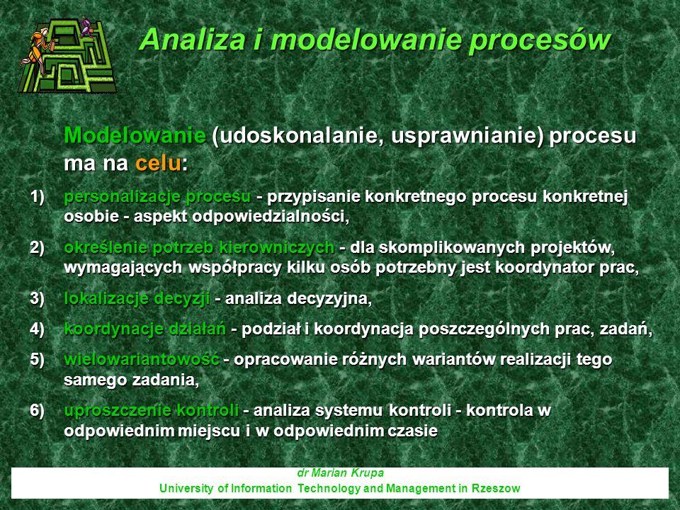 dr Marian Krupa University of Information Technology and Management in Rzeszow Modelowanie (udoskonalanie, usprawnianie) procesu ma na celu: 1)persona