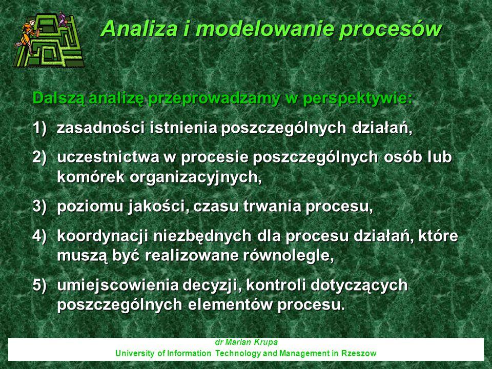 dr Marian Krupa University of Information Technology and Management in Rzeszow Dalszą analizę przeprowadzamy w perspektywie: 1)zasadności istnienia po