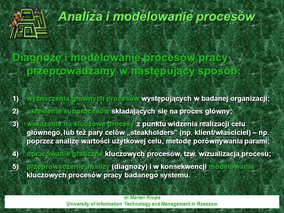 dr Marian Krupa University of Information Technology and Management in Rzeszow Diagnozę i modelowanie procesów pracy przeprowadzamy w następujący spos