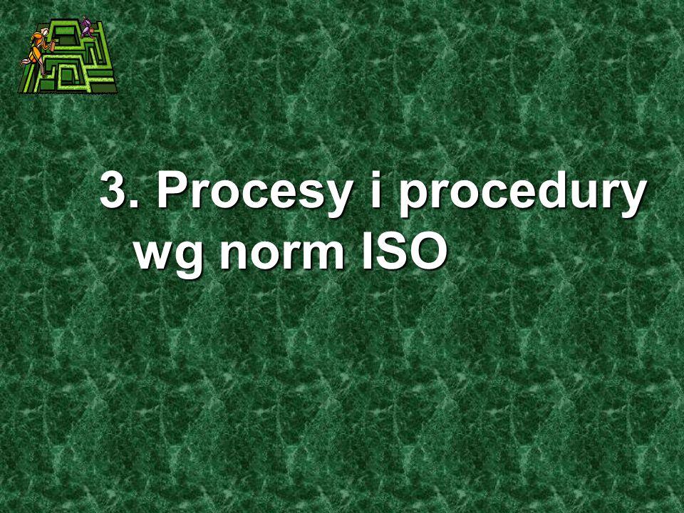 3. Procesy i procedury wg norm ISO