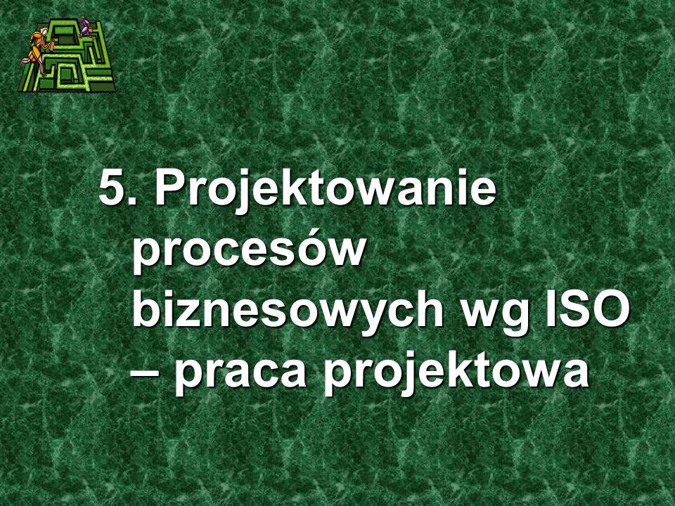5. Projektowanie procesów biznesowych wg ISO – praca projektowa