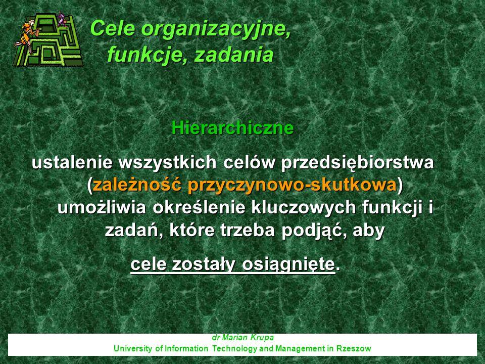 Cele organizacyjne, funkcje, zadania dr Marian Krupa University of Information Technology and Management in Rzeszow Cele i funkcje w literaturze przedmiotu są często stosowane zamiennie.