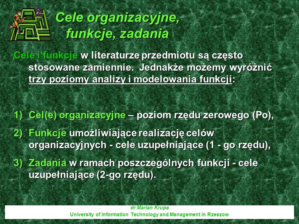 Cele organizacyjne, funkcje, zadania dr Marian Krupa University of Information Technology and Management in Rzeszow Cele, funkcje i zadania możemy przedstawić za pomocą: 1)Klasyfikatora celów, 2)Tzw.