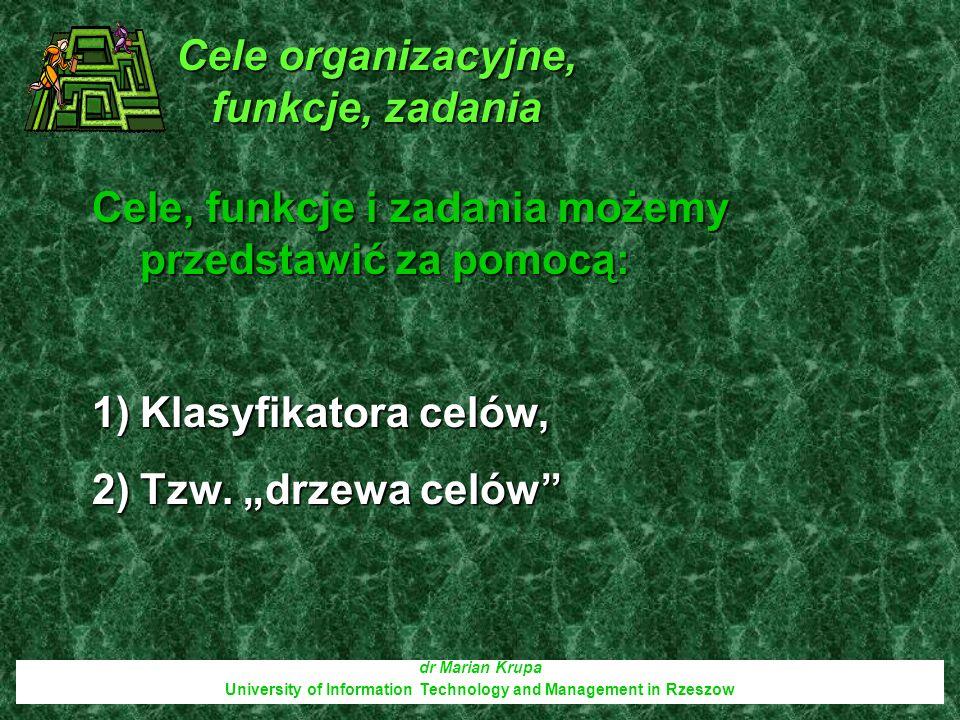 Cele organizacyjne, funkcje, zadania dr Marian Krupa University of Information Technology and Management in Rzeszow Cele, funkcje i zadania możemy prz