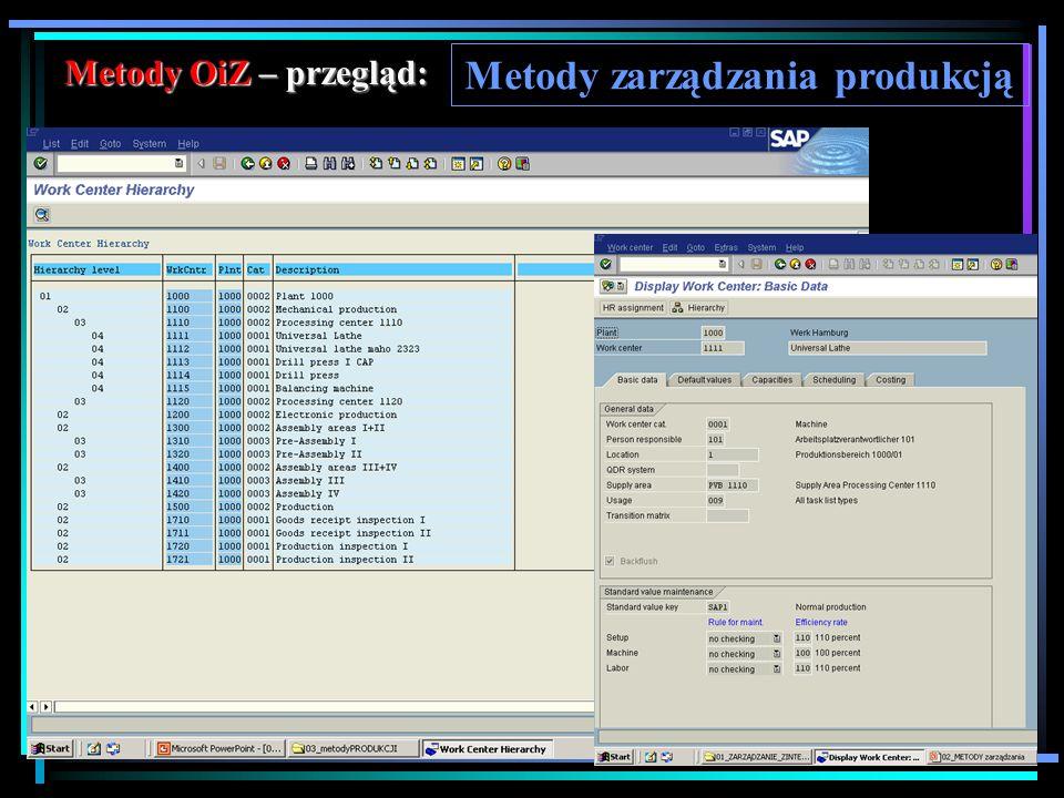 Logistyka (MM,PP,SD) Platforma SAP R/3 Przykład: Logistyka (MM,PP,SD) Platforma SAP R/3