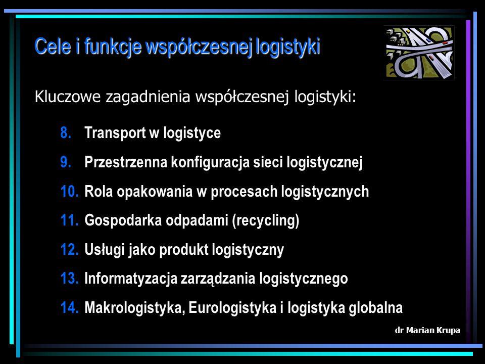 Cele i funkcje współczesnej logistyki Kluczowe zagadnienia współczesnej logistyki: dr Marian Krupa 1.Logistyka procesów zaopatrzenia 2.Zarządzanie zap