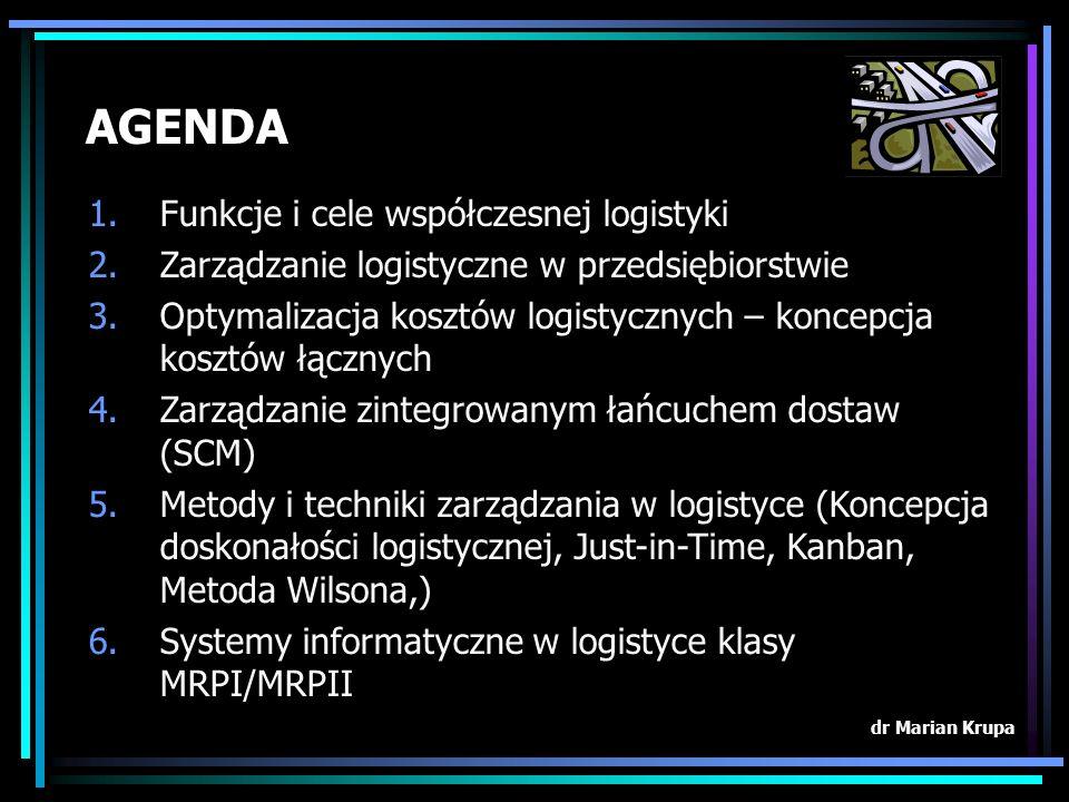 Zintegrowane Zarządzanie LOGISTYCZNE dr Marian Krupa