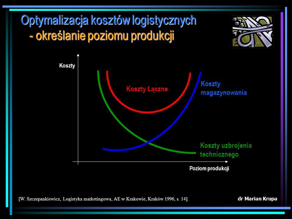 dr Marian Krupa [W. Szczepankiewicz, Logistyka marketingowa, AE w Krakowie, Kraków 1996, s. 14]. Optymalizacja kosztów logistycznych - kształtowanie g