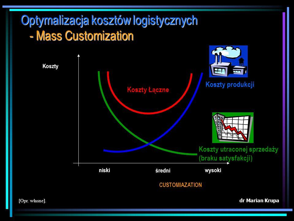 dr Marian Krupa [W. Szczepankiewicz, Logistyka marketingowa, AE w Krakowie, Kraków 1996, s. 14]. Optymalizacja kosztów logistycznych - wybór środków t