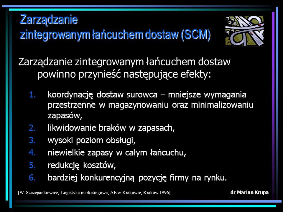 Logistyczna koncepcja zarządzania łańcuchem dostaw (SCM) w sensie funkcjonalnym obejmuje: dr Marian Krupa 1.źródła dostaw 2.dostawców 3.politykę zakup