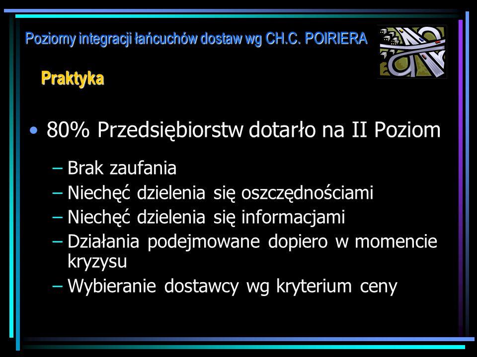 Poziomy integracji łańcuchów dostaw wg CH.C. POIRIERA Poziom IV – Przywództwo w sektorze Pełne zaangażowanie zespołów zarządzających ogniwami łańcucha