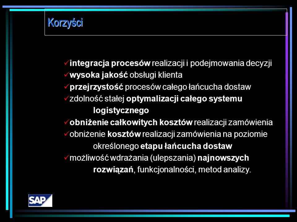 Korzyści z zastosowania SCM w ramach platformy mySAP.com