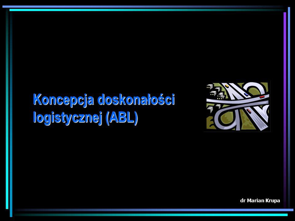 dr Marian Krupa 1.Koncepcja doskonałości logistycznej (ABL) 2.Systemy JiT – minimalizacja zapasów / materiałów do produkcji 3.Metoda KANBAN – minimali